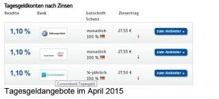 Neukundenangebote für Tagesgeld im April 2015