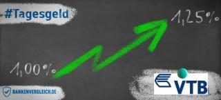 VTB Tagesgeld - Zinserhöhung auf 1,25%