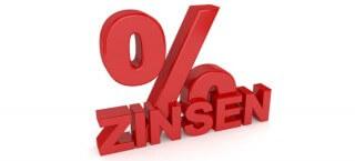 Die Zinsentwicklung im Blick