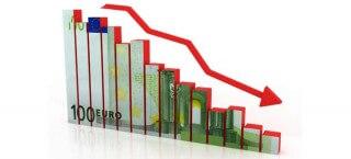 Die Zinsen sinken und scmälern die Rendite